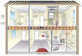 t1 wall hung radiator manifolds whr emmeti