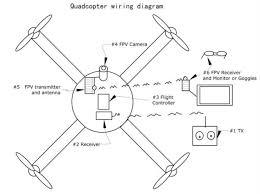 240 volt motor wiring diagrams ac electric motor diagram 220