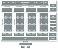 black friday deals for graphics cards amd u0027s radeon rx vega 64 and rx vega 56 graphics cards reviewed