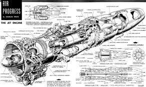 rolls royce rb211 cutaway details turbine piston diesel engines