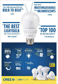 home depot black friday led light bulbs 19 best light bulbs images on pinterest bulbs light bulb and