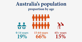 some basic facts about australian families australian institute of