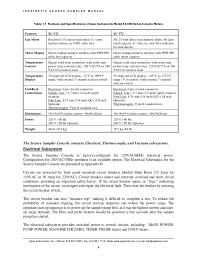 Hostess Job Duties Resume by Model 500 Series Manual