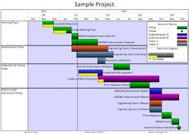 Best Free Excel Gantt Chart Template Excel Project Gantt Chart Template