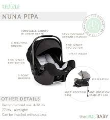 Car Seat Drape Nuna Pipa Review Revisited U2022 The Wise Baby