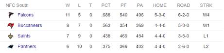 New England Standings by Super Bowl 51 Confirmed New England Patriots Vs Atlanta Falcons