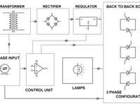 electrical starter wiring diagram wiring diagram components