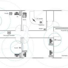 floor plan network design blueprint network design copy network layout floor plans solution