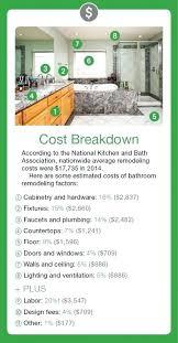 Replace Bathroom Vanity by Bathroom Vanity Installation Cost How To Replace A Bathroom Vanity
