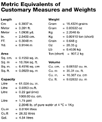 hd wallpapers printable metric conversion table length rre ingycom