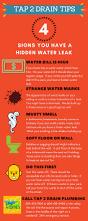 scary stuff hidden in your walls the dangers of hidden pipe or