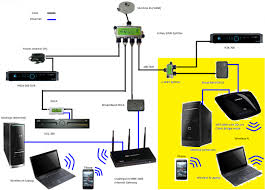 wiring diagram for direct tv wiring diagram for cable tv cable