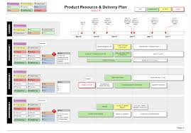 product resource delivery plan teams roles u0026 timeline