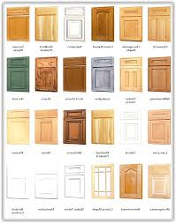 Types Of Kitchen Cabinet Doors Kitchen Cabinets Types Quicua Inside Of Plans 1