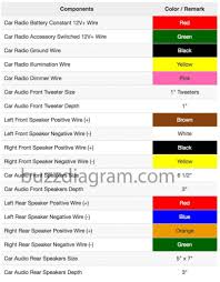 2012 hyundai accent wiring diagram car stereo and wiring diagrams