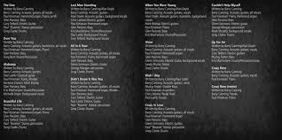 free jewel case template cd liner notes template dr feelgood albums audio cd jewel case