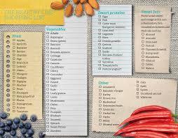 the healthy chef shopping list the healthy chef u2013 teresa cutter