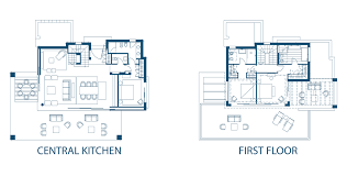 centralized kitchen floor plans homes zone pino 6 lofty inspiration centralized kitchen floor plans