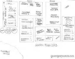 my 2013 garden map and plan i want to hear about yours