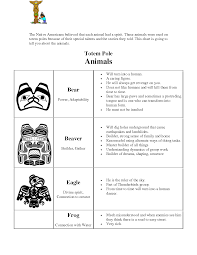 7 best images of printable totem pole templates totem poles
