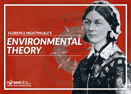 florence nightingale environmental theory nurseslabs