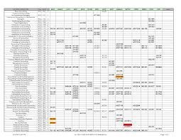 Tax Spreadsheet Free Printable 4 Column Ledger Sheets Excel Templates For