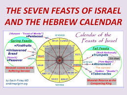 seven feasts of the messiah ppt the seven feasts of israel and the hebrew calendar