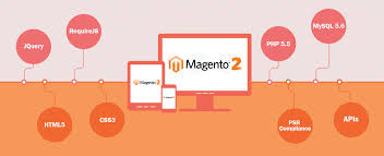 Magento B2b E Commerce Platform B2c E Commerce The Best Features Of Magento 2 For A Successful E Commerce Business