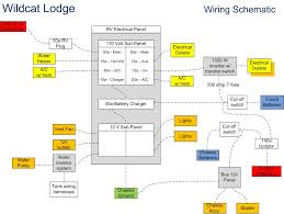 bus plans systems 2 18 10 wiring diagram little house