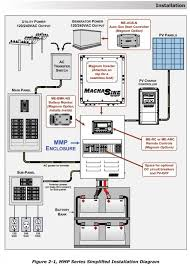 tips of design solar home awesome home solar power system design