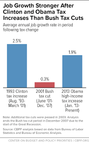 taxe bureau large growth unlikely to follow tax cuts for the rich and
