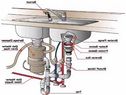 kitchen sink pop up waste top 92 incredible kitchen sink drain diagram plumbing with disposal