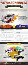 best nitro rc monster truck 11 best rc models infographics images on pinterest infographics