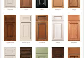 Kitchen Cabinets For Free Certainty Decorative Cabinet Knobs Tags Knobs For Kitchen