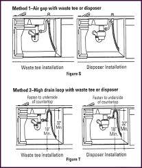 Dishwasher Without Air Gap InterNACHI Inspection Forum - Kitchen sink air gap