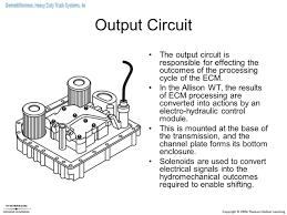allison electronic transmissions ppt download