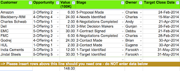 Sales Tracker Excel Template Simple Sales Tracker For Startups
