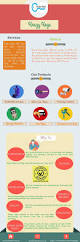 42 best krazy keys infographics images on pinterest infographics