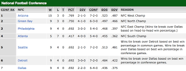eagles cowboys thanksgiving nfl playoff picture eagles need to beat the cowboys at home