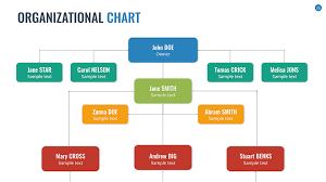 Template Organizational Chart by Organizational Chart And Hierarchy Keynote Template By Sananik
