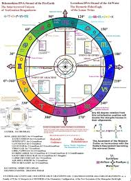 12 stones of ephod breastplate proof we live in twelve 12 level universe discovery by susan