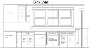 Kitchen Kitchen Wall Cabinet Sizes Openrust Contemporary Property - Kitchen wall cabinet depth