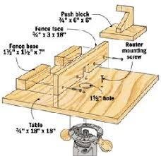 router table design free woodworking plans shed plans course