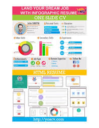 Resume Online by Your Dream Job With Infographic Resume Online Yoscv