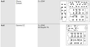 audi concert 2 aux input audi car radio stereo audio wiring diagram autoradio connector