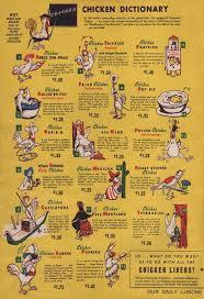 best 25 vintage menu ideas on pinterest menu layout restaurant