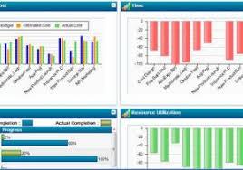 Dashboard Kpi Excel Template Hr Kpi Template Excel Create Kpi Dashboard Excel Kpi Process