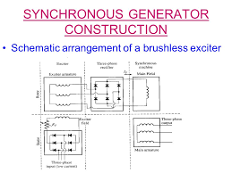brushless generator schematic wiring diagram simonand
