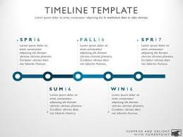 pr timeline template how to start creating a pr plan event