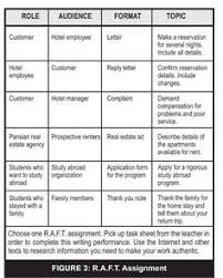 image result for rubric for main idea details nonfiction